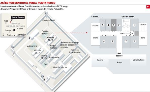 infografiapuntapeuco